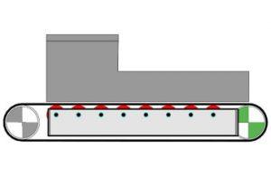Piktogramm Dosierband