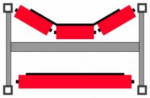 Förderband Piktogramm Typ UBFS